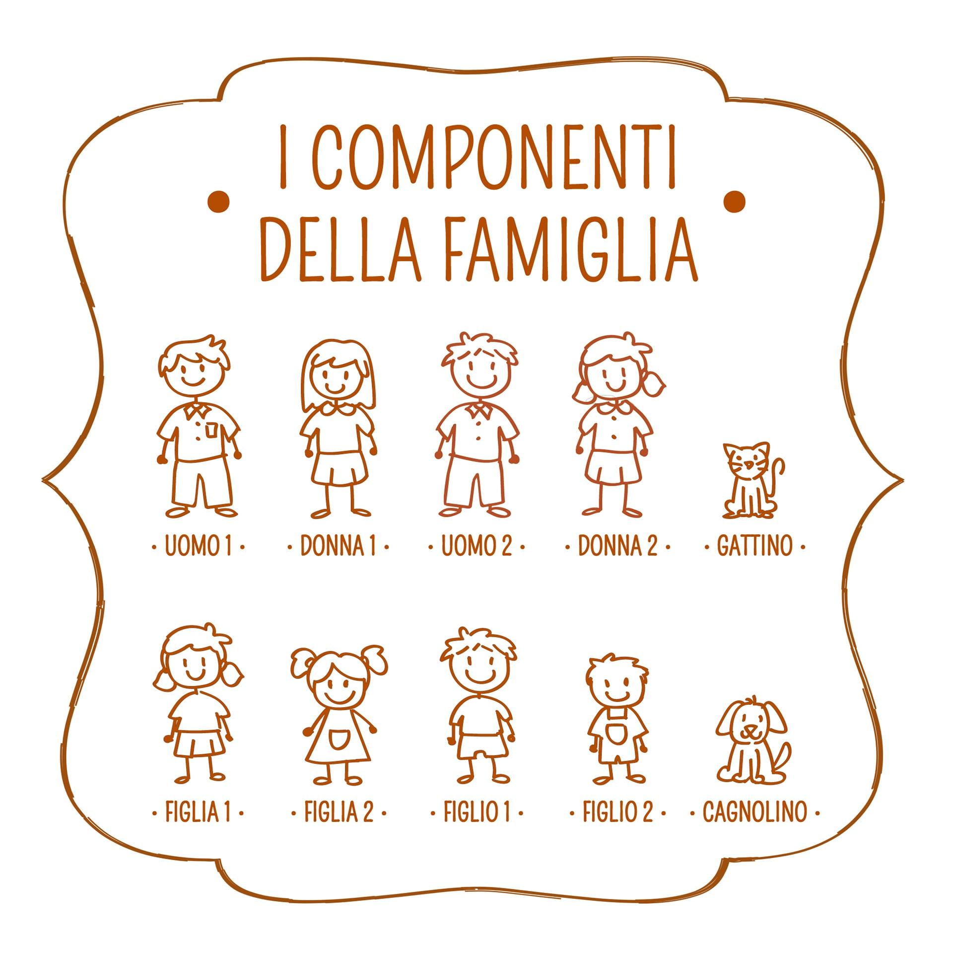 Targa famiglia benvenuti nella nostra casa - www.crociedelizie.com